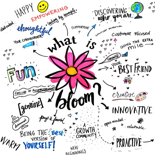 bloom planner vision board.jpg