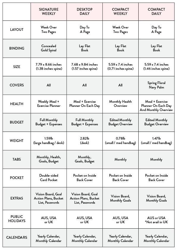 US_A4_Style_Comparison_Table_414aeafb-cbcb-4d13-8be0-e4a7ee1b37ec_1024x1024.jpg